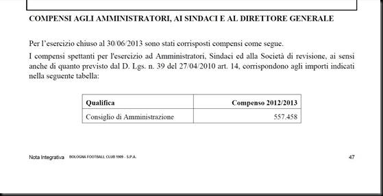 Compensi CDA Bologna 2012-2013