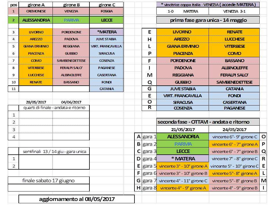 griglia play off (1)