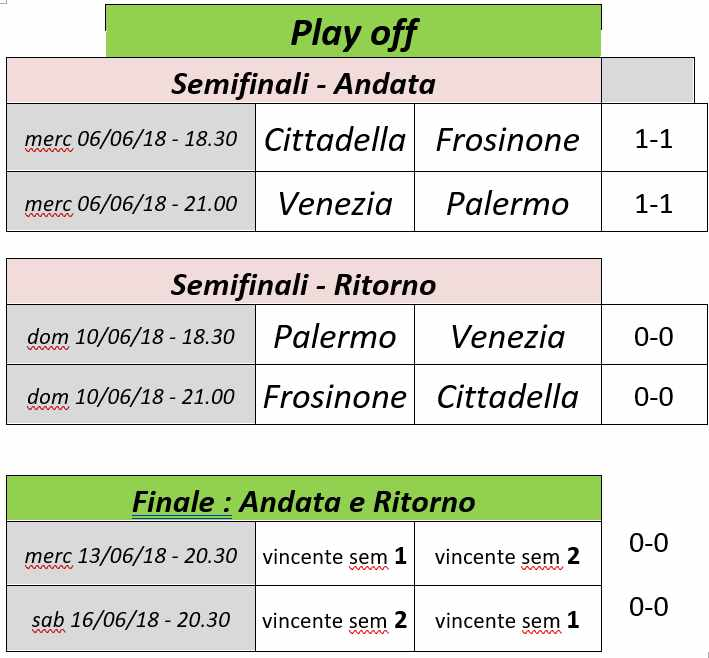 play off 0706